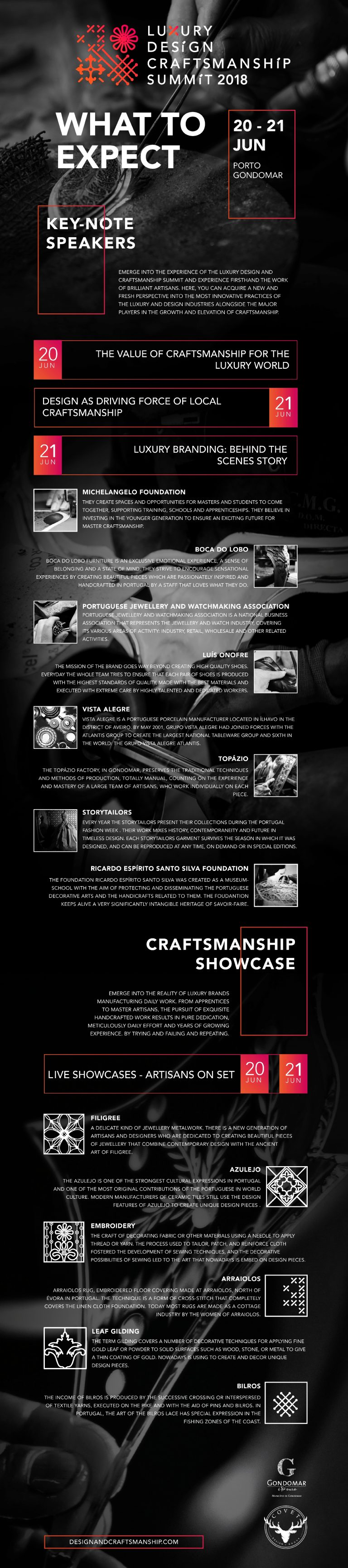 Keeping Up With The Luxury Design And CraftsmanshipSummit 2018 1